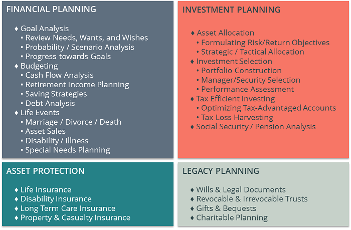 insurance matrix The world in which we live and work is being redefined by five global trends: technological advances, demographic changes, global economic shifts, urbanization and.